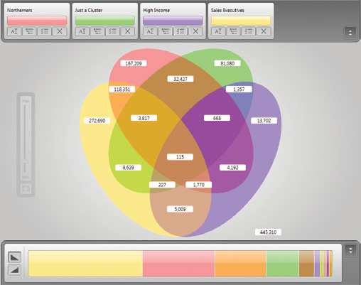 Drawing Lines In Mappoint : Venn diagram qlikview images how to guide and refrence