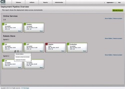 Pipelineoverview6   ca release automation