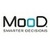 Salamander MooD Business Architect logo
